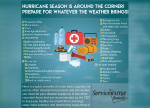 Top Tips for Hurricane Safety during the COVID-19 Pandemic