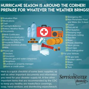 Preparing For a Hurricane: Before, During, and After the Hurricane
